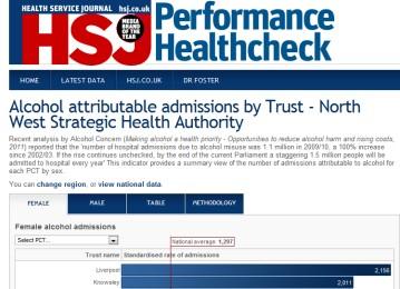 HSJ Performance Healthcheck